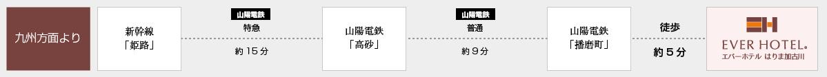 新幹線・電車でお越しのお客様